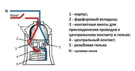 Схема резьбового пластикового патрона