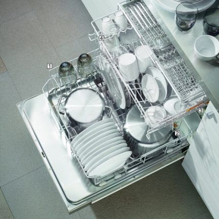 Посуда в посудомойке Neff
