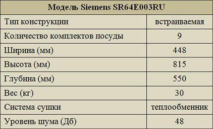 Технические характеристики Siemens SR64E003RU