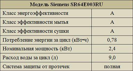 Параметры Siemens SR64E003RU