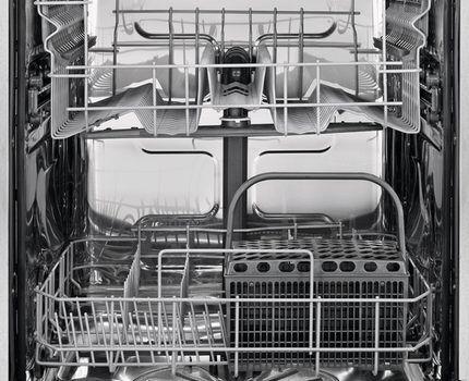 Корзины для посуды в машине