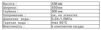 Размеры и характеристики модели