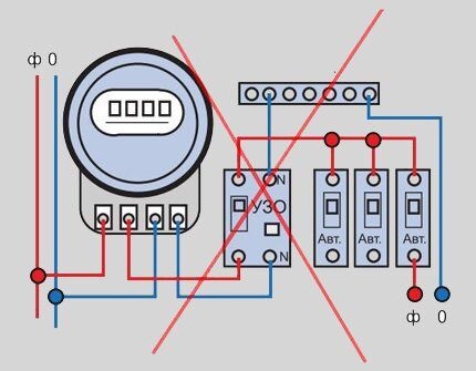 RCD connections