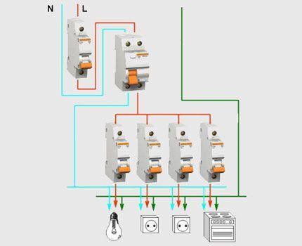 Difficult connection scheme