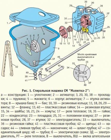 Схема устройства машинки Малютка