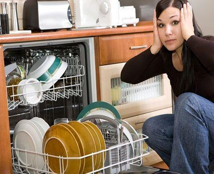 Dishes for dishwasher