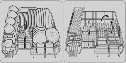 Scheme of loading dishes in one basket