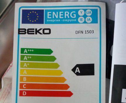 Памятка по энергопотреблению