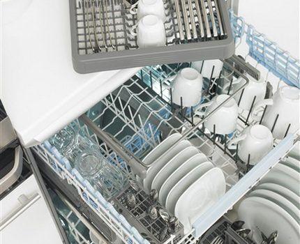 Загрузка корзин в посудомойке