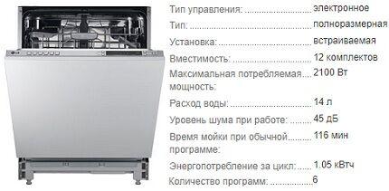 Характеристики посудомойки LD2293