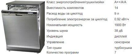 Характеристики посудомойки D1465CF