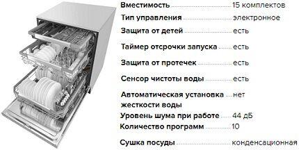 Характеристики посудомойки LTD8786ST