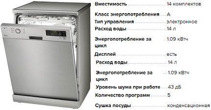 Характеристики посудомойки LD4324