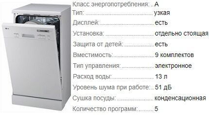 Характеристики посудомоек LD9241