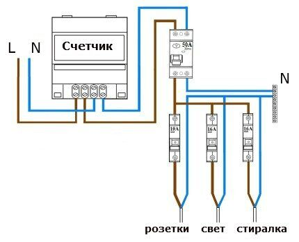 Двухуровневая схема монтажа УЗО