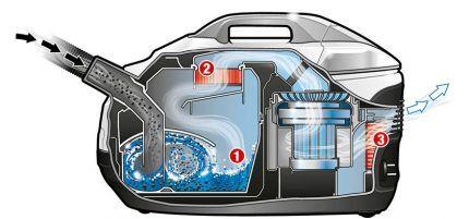 Схема кальянного аквафильтра
