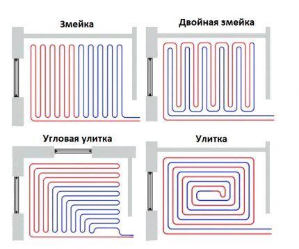 Pipe laying patterns