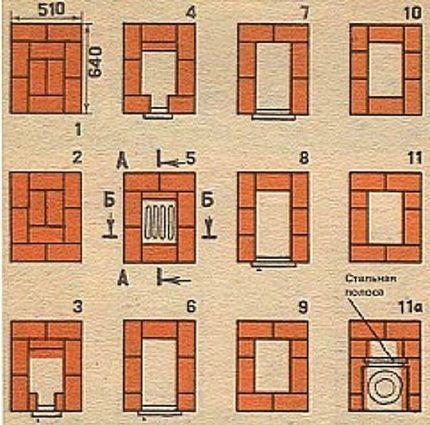 Порядовка для печки с 1-го по 11-ый ряды