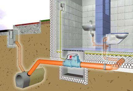Насос на канализационной трубе