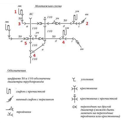 Пример монтажной схемы
