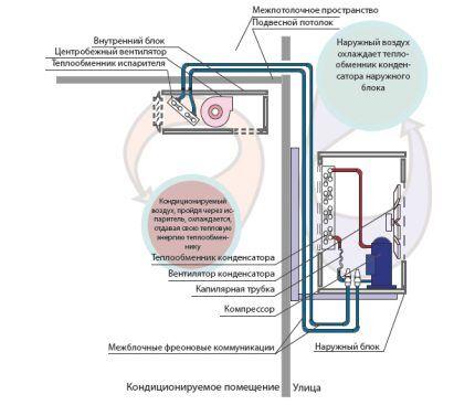 Строение и принцип работы агрегата