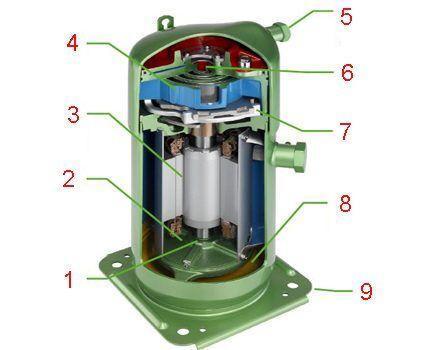 Схема конструкции компрессора