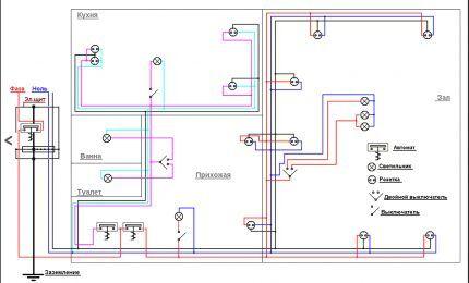 Схема квартирной электропроводки