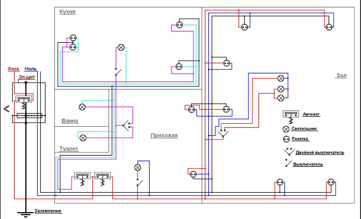 Как сделать электрическую проводку в доме своими руками фото 907