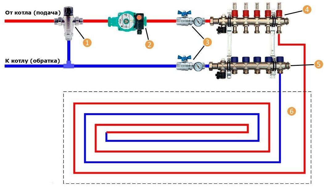 Схема подключения водяного схема подключения теплого пола 966