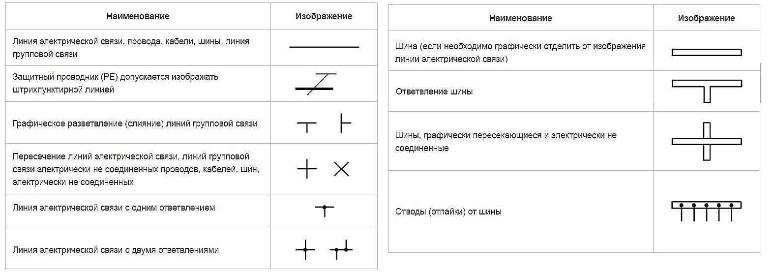 Перевод электрических схем