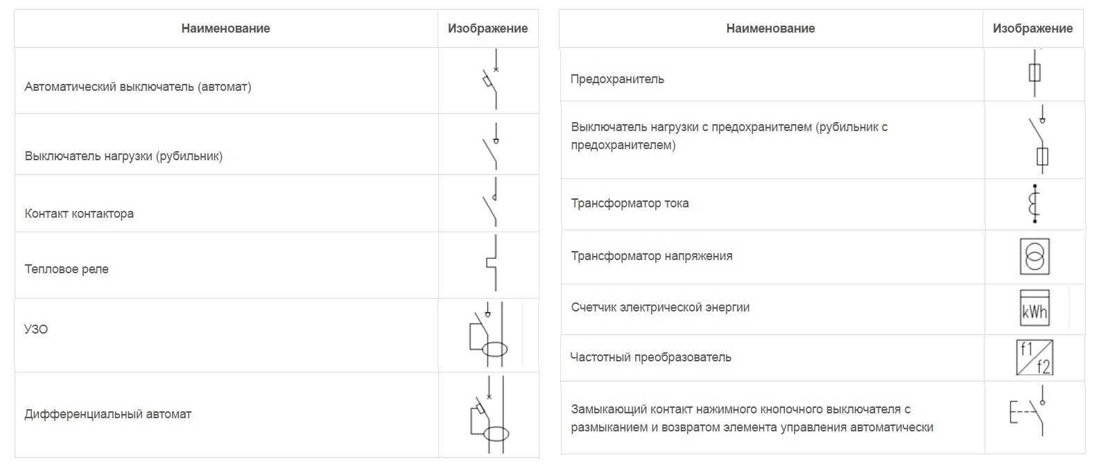Однолинейные схемы условное обозначение