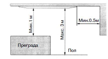 Схема размещения кассеты
