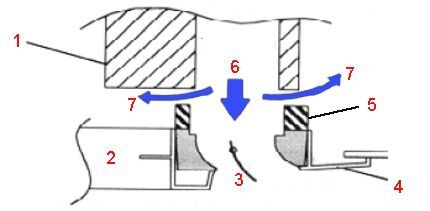 Неплотное прилегание панели