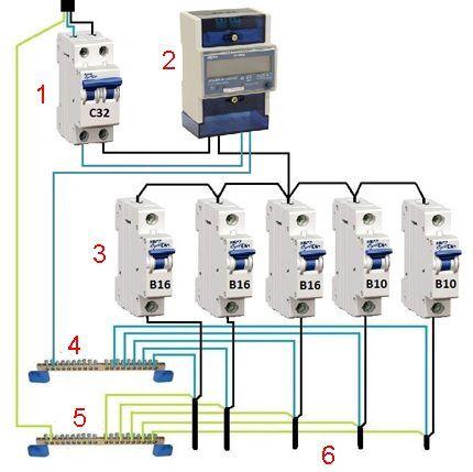 Схема распределения электрической энергии