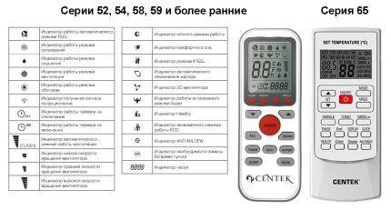 Пульты управления кондиционерами Centek