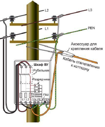 Схема для трехфазной сети