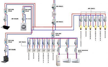Электросхема для сборки электрощитка