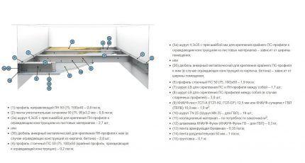 Схема устройства Кнауф П131 (П 231)