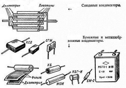 Конструкция конденсатора