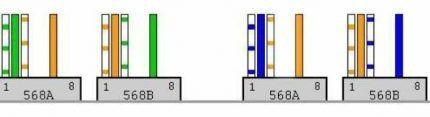 Схема обжима 2-парного сетевого кабеля