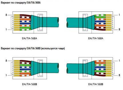 Варианты схем для обжимки проводов