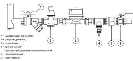 Схема монтажа редуктора давления