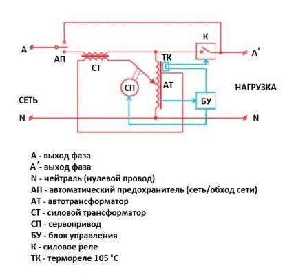 Схема сервоприводного стабилизатора напряжения