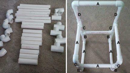Конструкционные элементы стула