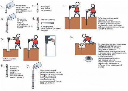 Пошаговая инструкция по монтажу