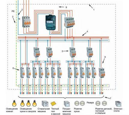 Схема электрощита с заземлением