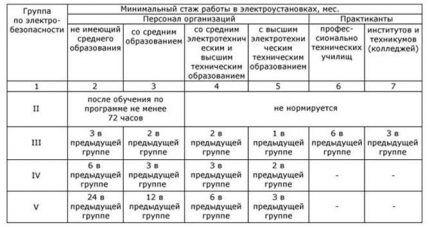 Информационная таблица