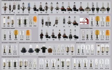 Автомобильные лампы различных типов