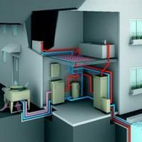 Схема котельной частного дома: принцип автоматизации и расположения оборудования