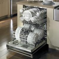 Обзор посудомоечной машины Bosch SMS24AW01R: достойный представитель среднего ценового сегмента